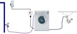Установка стиральных машин в Раменском
